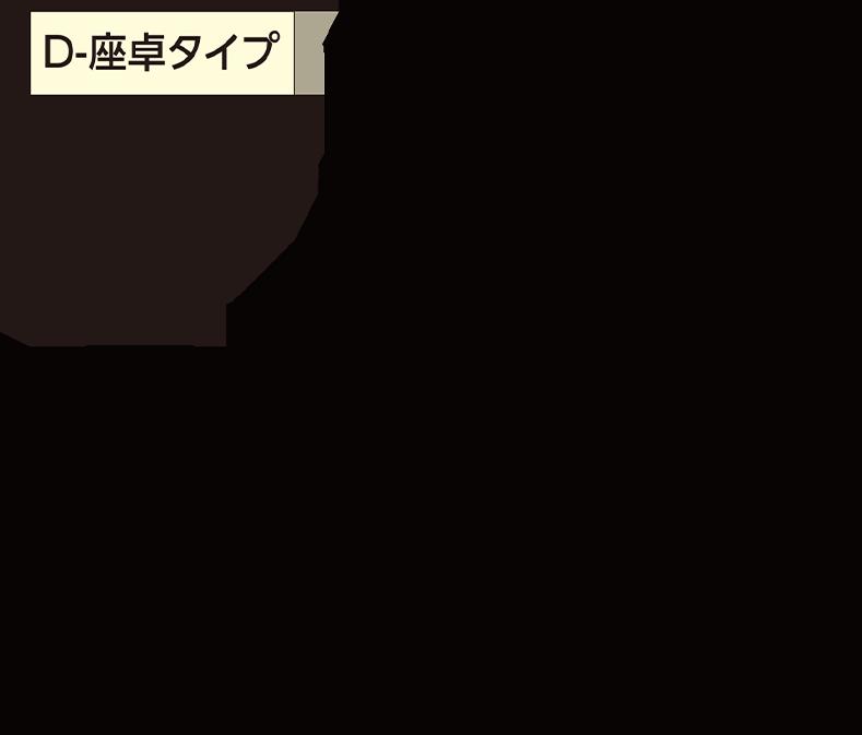 D-卓上タイプ
